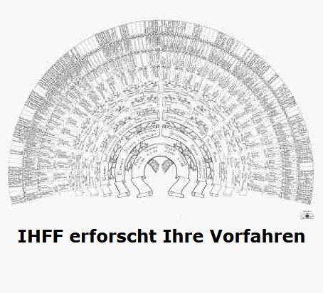 Logo ihff